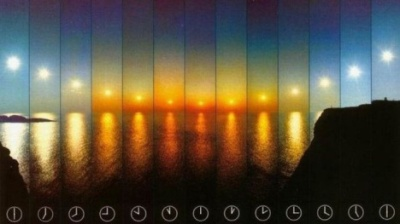 midnight-sun-flat-earth