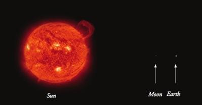 sun-moon-earth